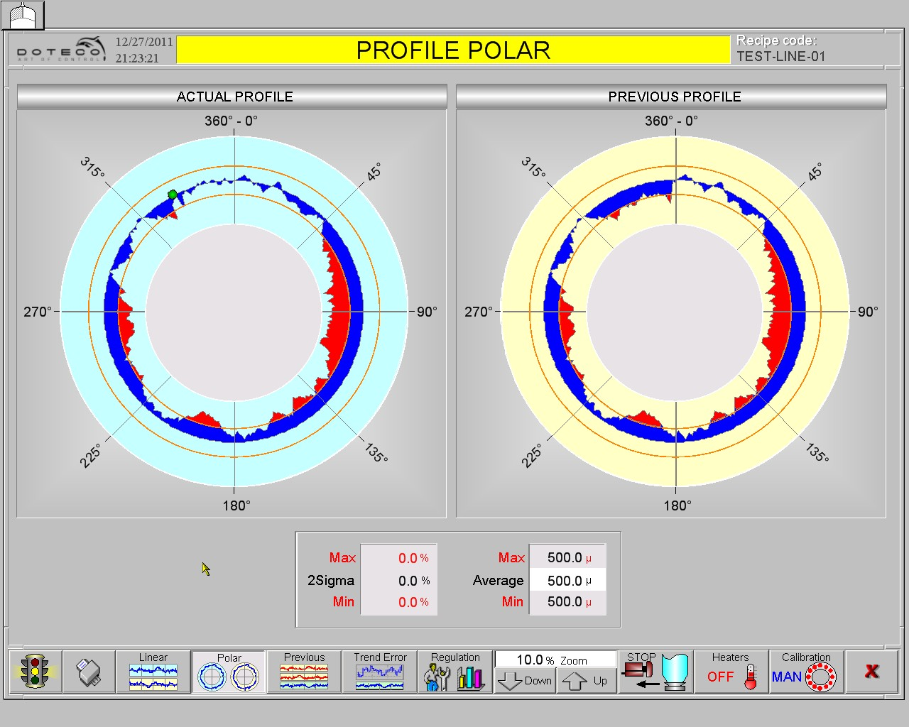 polar profile