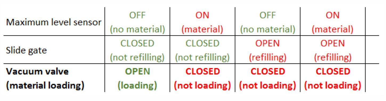 Loading-system-BLENDO_img_4